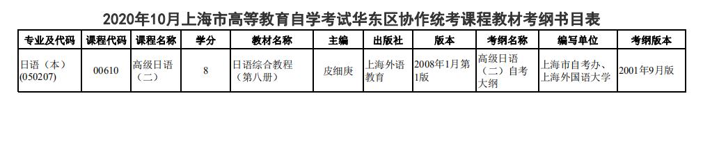 2020年10月万博彩票主页manbetx官网手机登录华东区协作统考课程教材考纲书目表
